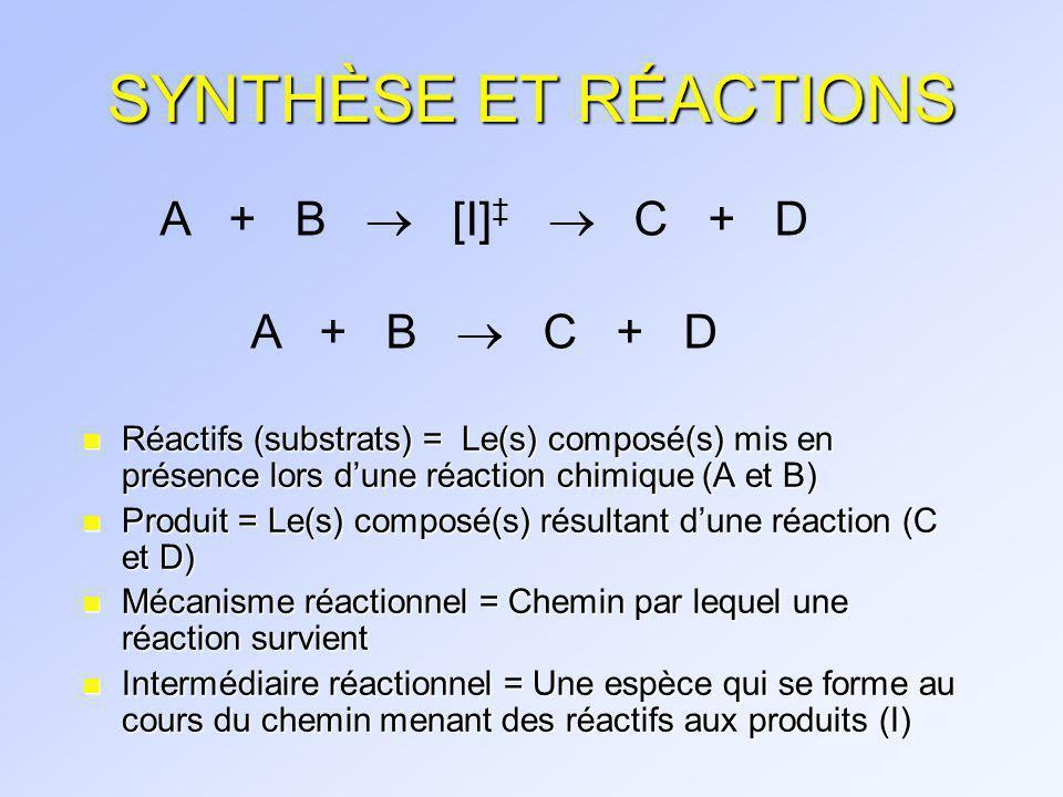SYNTHÈSE ET RÉACTIONS A + B  [I]‡  C + D A + B  C + D